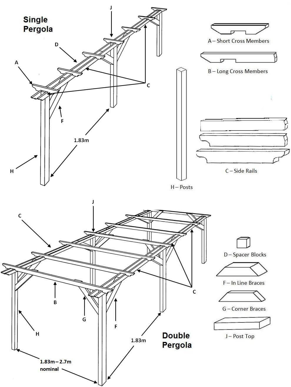 Secret garden collection pergolas components jacksons fencing note illustrations both show 2 bay examples for an illustration displaying where the components are fitted on the pergolas baanklon Choice Image